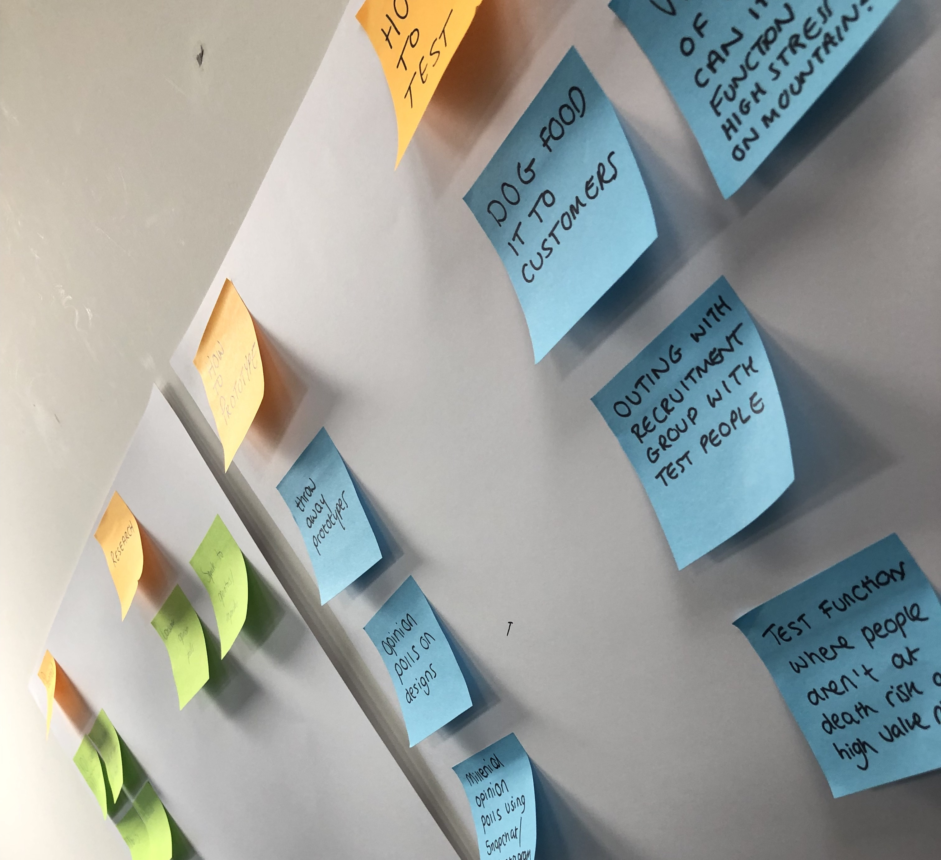 It's not Agile without a wall of post its!